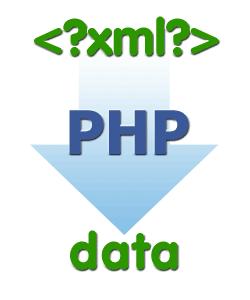 Логотип статьи об обработке XML