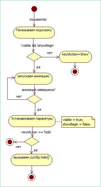 muoseenter diagram