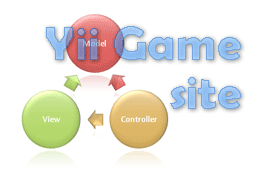 yii_game_site_mvc