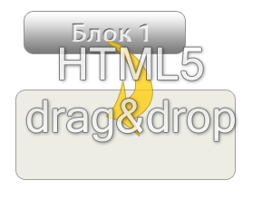html5 drag drop